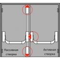 Комплект PHA 2000 FIRE на двупольную дверь с тремя точками запирания шириной до 1000 мм и высотой 2270 мм