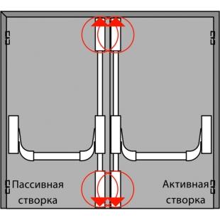 Комплект АНТИПАНИКИ PHA 2000 на двупольную дверь без притвора шириной до 1300 мм