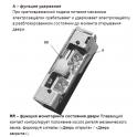 Basic A-RR  электрозащелка с регулируемым язычком 12В DC