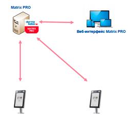 Работа в системе Matrix Professional